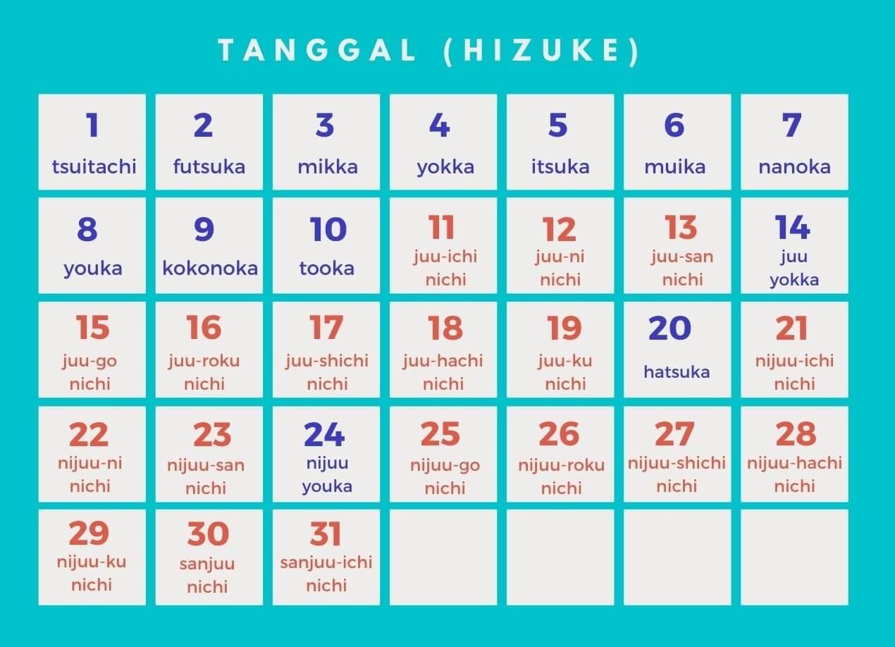 Tanggal dalam Bahasa Jepang (Hizuke) – Belajar Bahasa Jepang